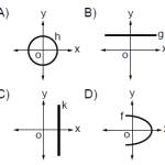 Açık Lise Matematik 1 Test 3