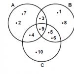 Açık Lise Matematik 1 Test 4